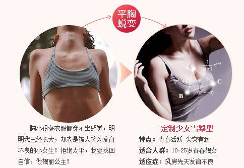 调查显示 63.7%的女性认为自己的胸部不好看